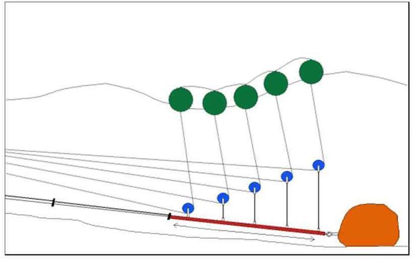 Powertransmitting wires, and seafloor based blocks.