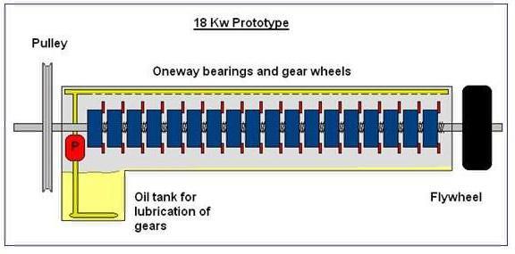 15 to 300 Kw WaveReaper prototype schematic.