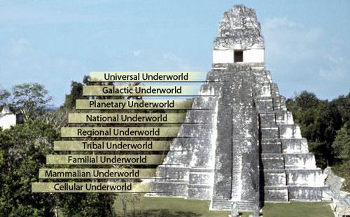 September 9, 2009 and the Mayan Calendar